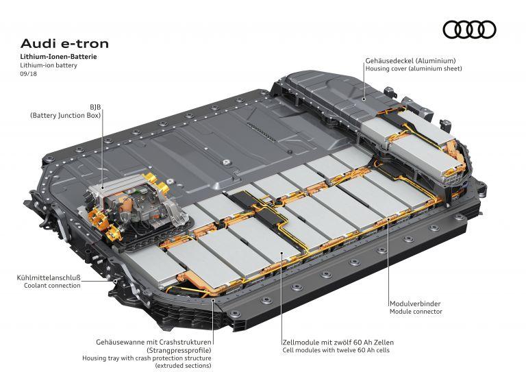 2019 Audi e-Tron 525297