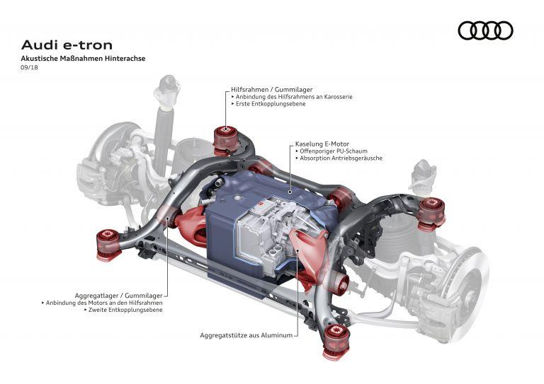2019 Audi e-Tron 525303
