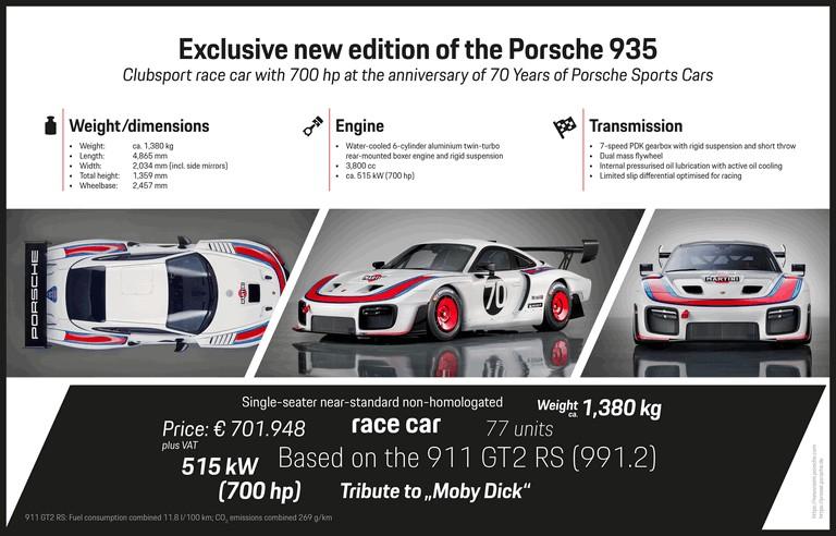 2019 Porsche 935 511835