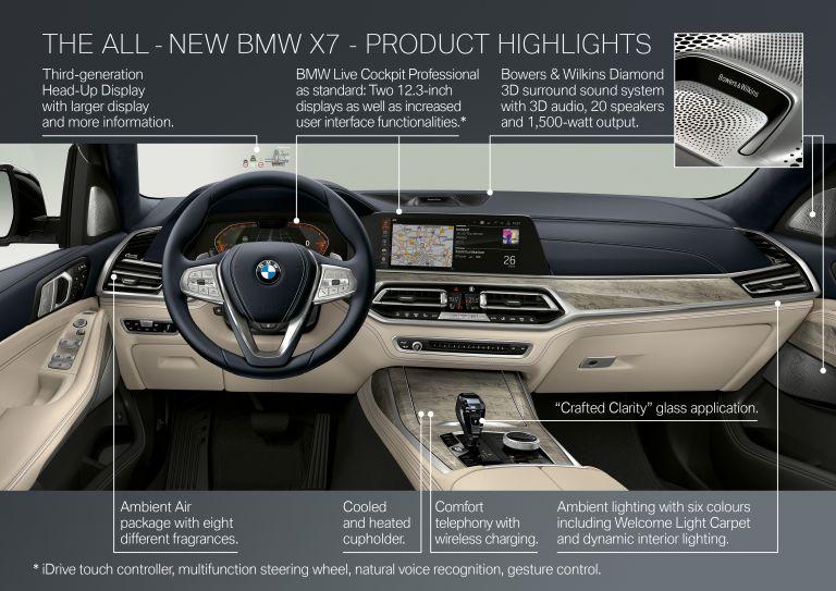 2018 BMW X7 xDrive 40i 514646