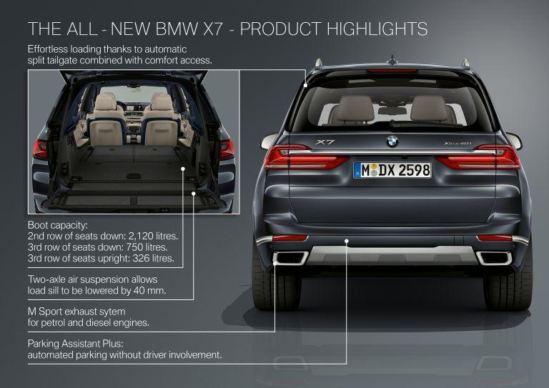 2018 BMW X7 xDrive 40i 514649
