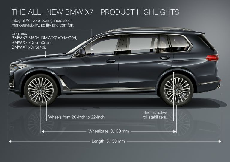 2018 BMW X7 xDrive 40i 514651