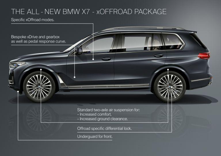 2018 BMW X7 xDrive 40i 514652
