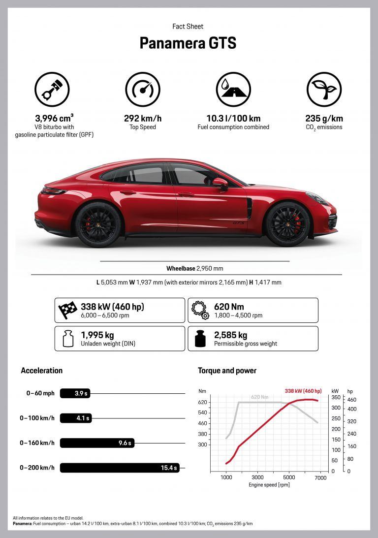 2018 Porsche Panamera GTS 514808