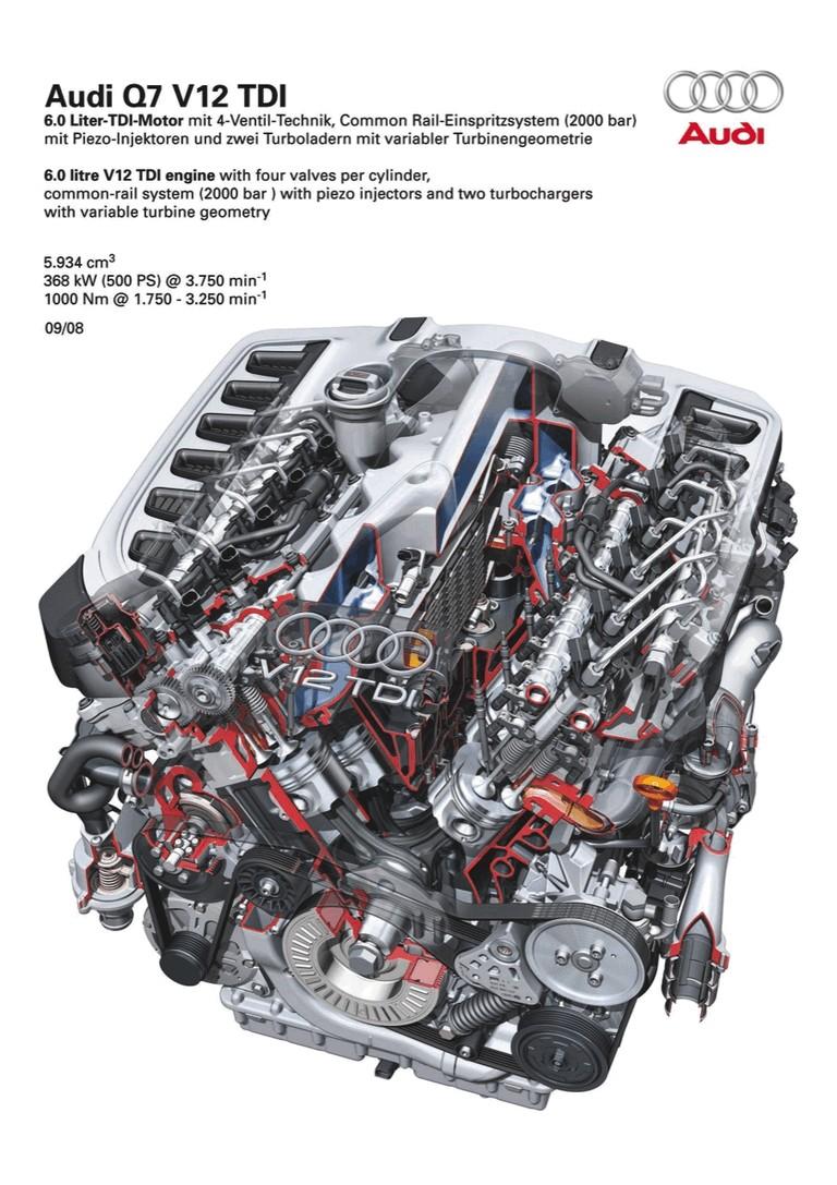 2008 Audi Q7 V12 TDI 226960