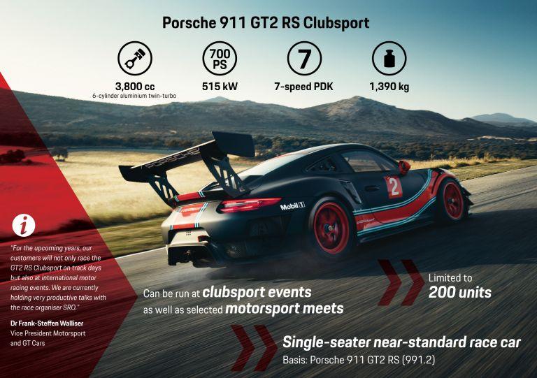 2019 Porsche 911 ( 991 type II ) GT2 RS Clubsport 523847