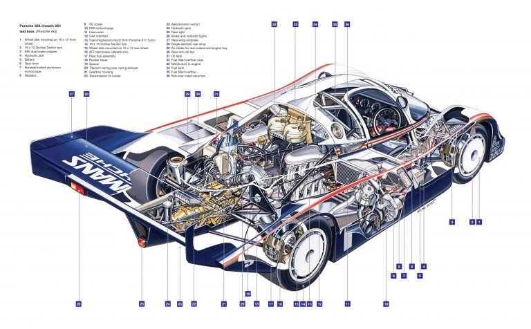 1982 Porsche 956 527524
