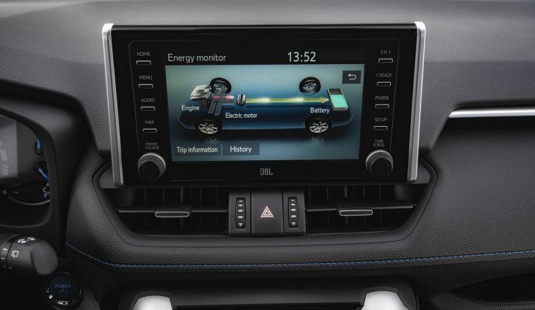 2019 Toyota RAV4 Hybrid - EU version 533058