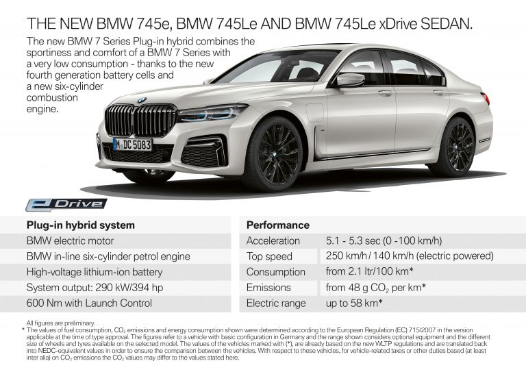 2019 BMW 745e 535621