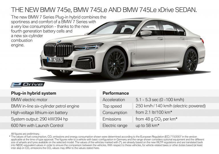 2019 BMW 745Le 535650