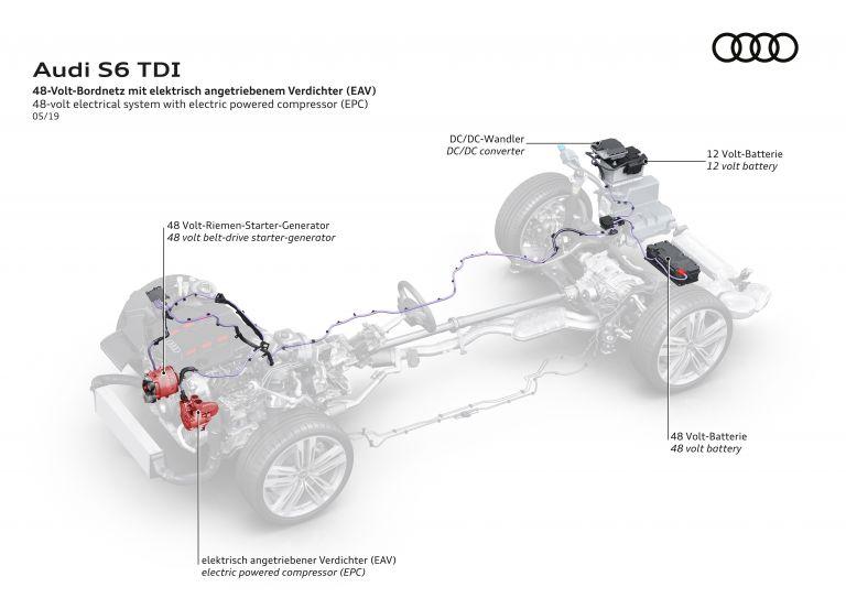 2020 Audi S6 Sedan TDI 546800