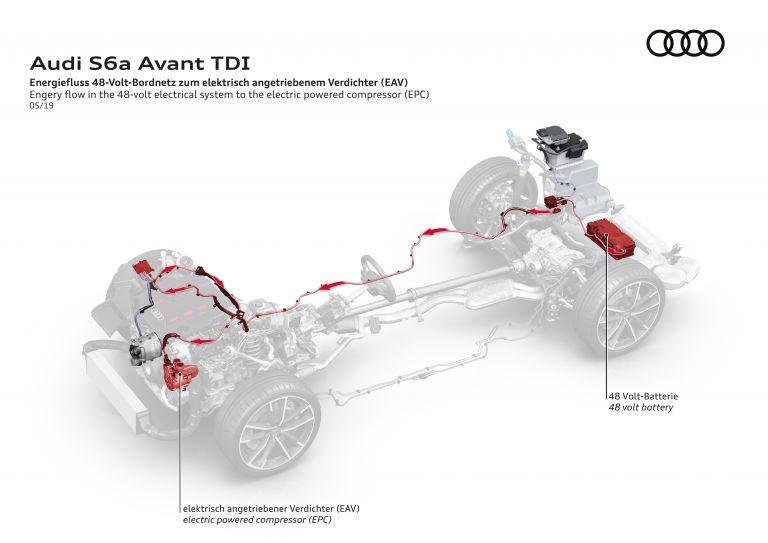 2020 Audi S6 Avant TDI 546768