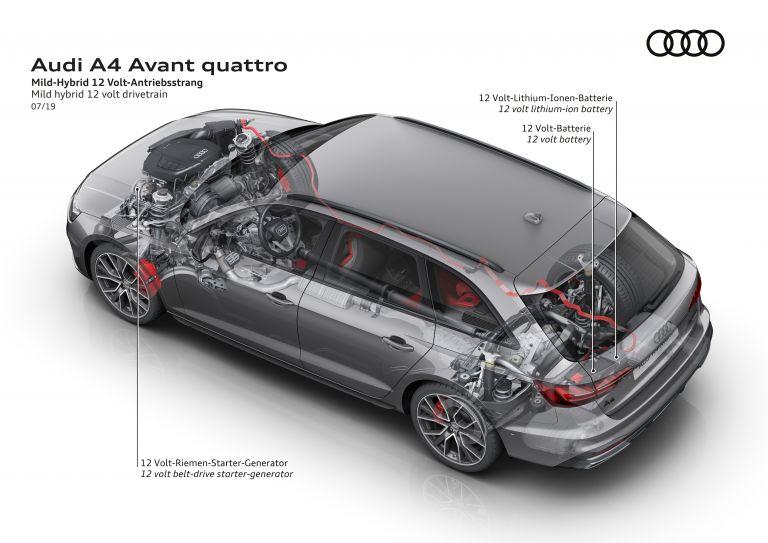 2019 Audi A4 Avant 553817
