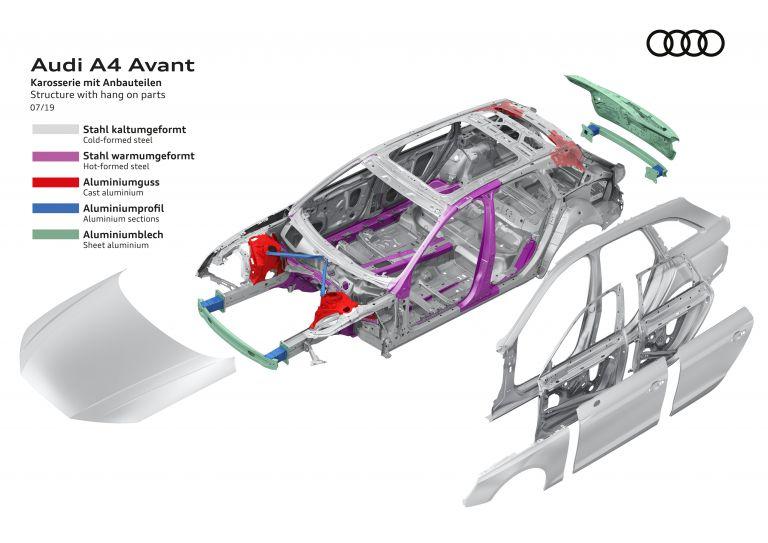 2019 Audi A4 Avant 553828