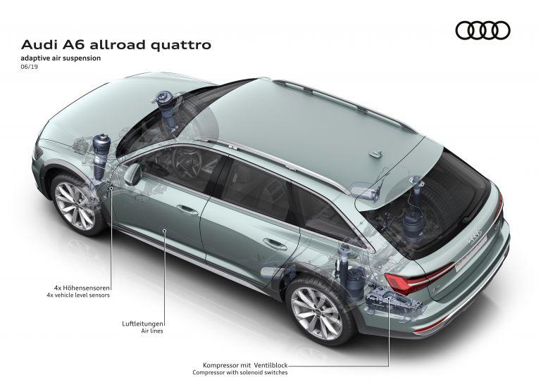 2019 Audi A6 allroad quattro 547423