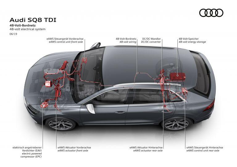 2019 Audi SQ8 TDI 551222