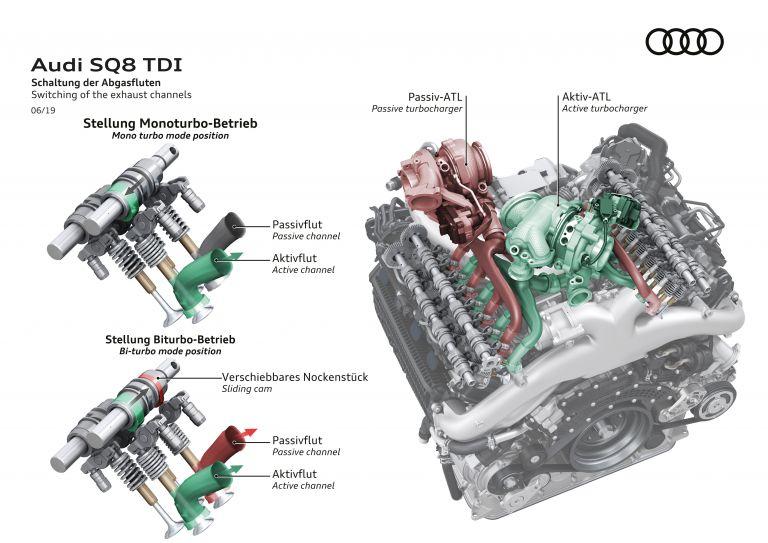 2019 Audi SQ8 TDI 551232