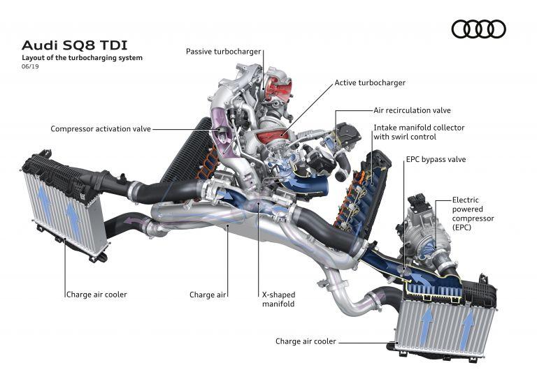 2019 Audi SQ8 TDI 551236