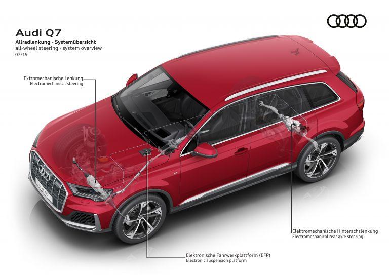 2020 Audi Q7 560144