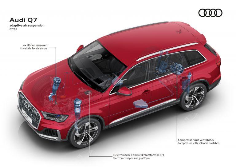 2020 Audi Q7 560145