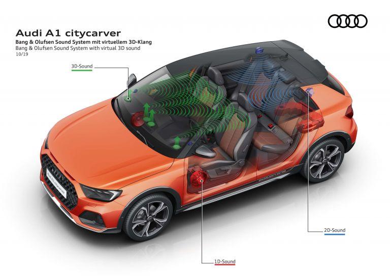 2019 Audi A1 Citycarver 566391