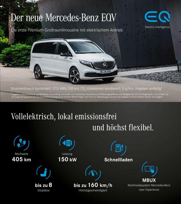 2020 Mercedes-Benz EQV 556825