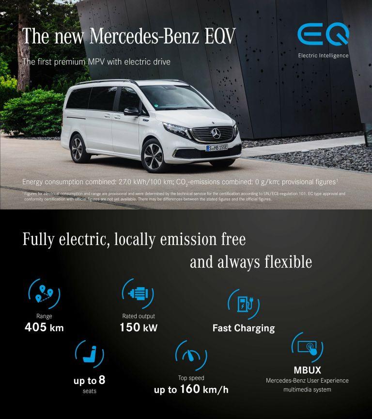2020 Mercedes-Benz EQV 556826