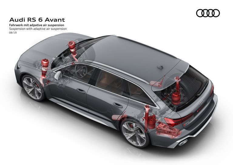 2020 Audi RS 6 Avant 569875