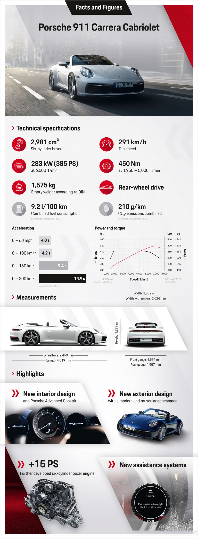 2019 Porsche 911 ( 992 ) Carrera cabriolet 557328