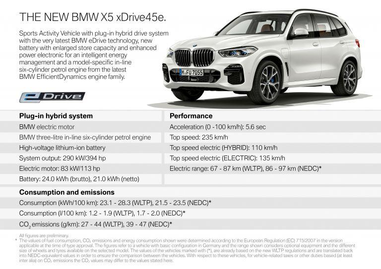 2019 BMW X5 ( F15 LCI ) xDrive45e 557488
