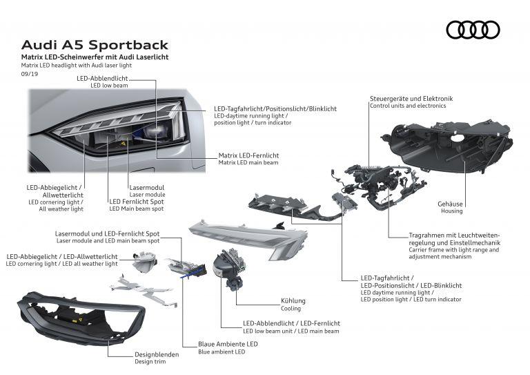 2020 Audi A5 sportback 557969