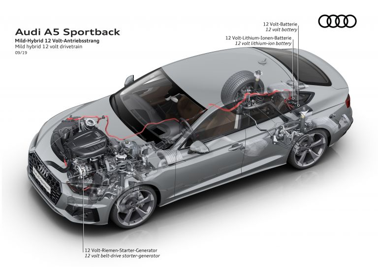 2020 Audi A5 sportback 557972