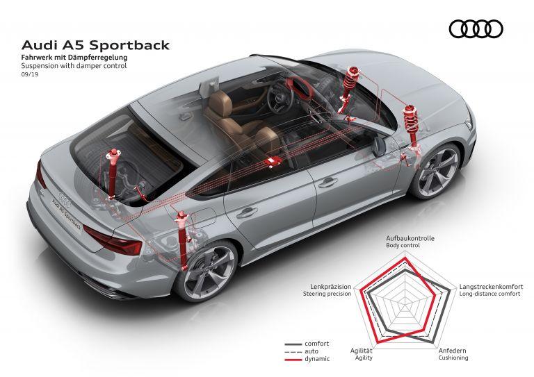2020 Audi A5 sportback 557975