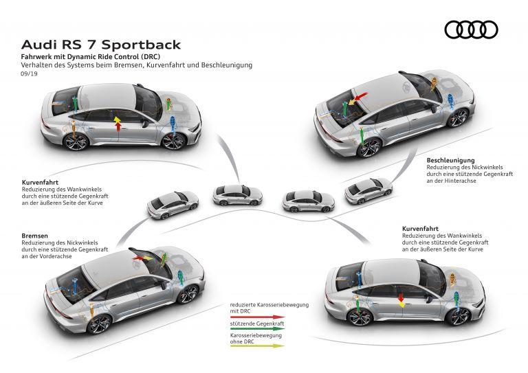 2020 Audi RS7 Sportback 558486