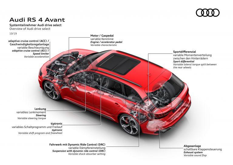 2020 Audi RS 4 Avant 561099