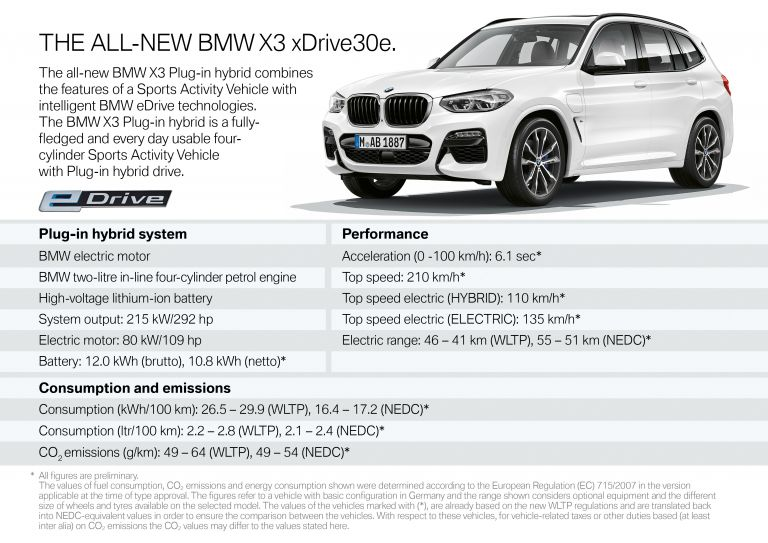 2020 Bmw X3 G01 Xdrive30e Usa Version Free High