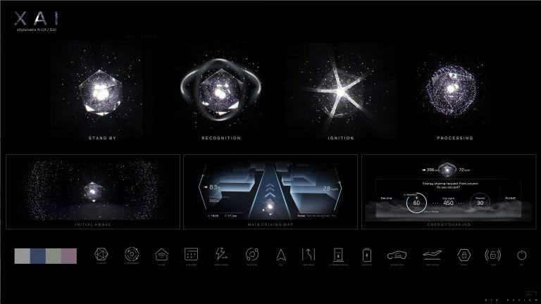 2019 Kia Futuron concept 570194