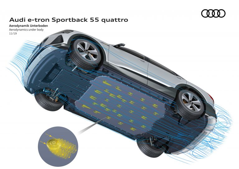 2020 Audi e-Tron Sportback 584817