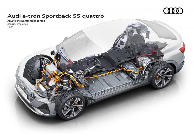 2020 Audi e-Tron Sportback 584821