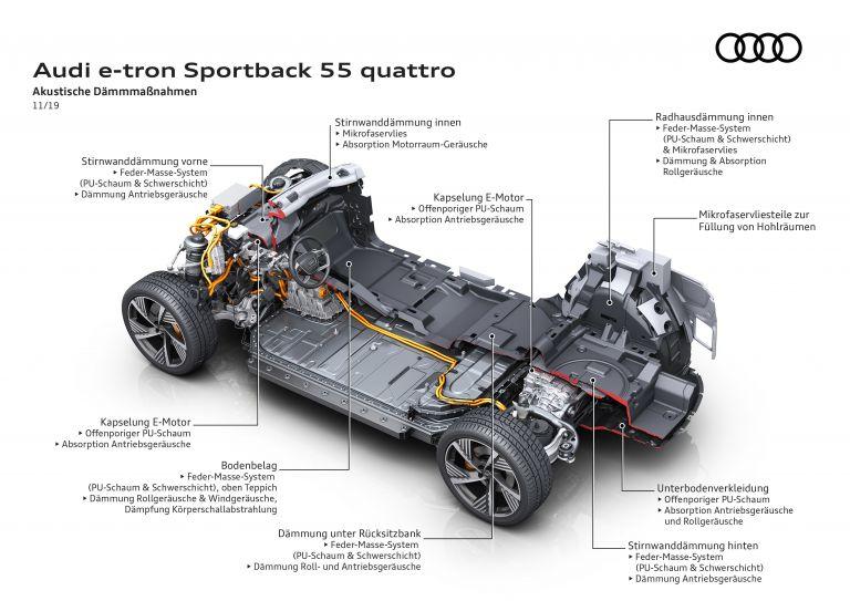 2020 Audi e-Tron Sportback 584825