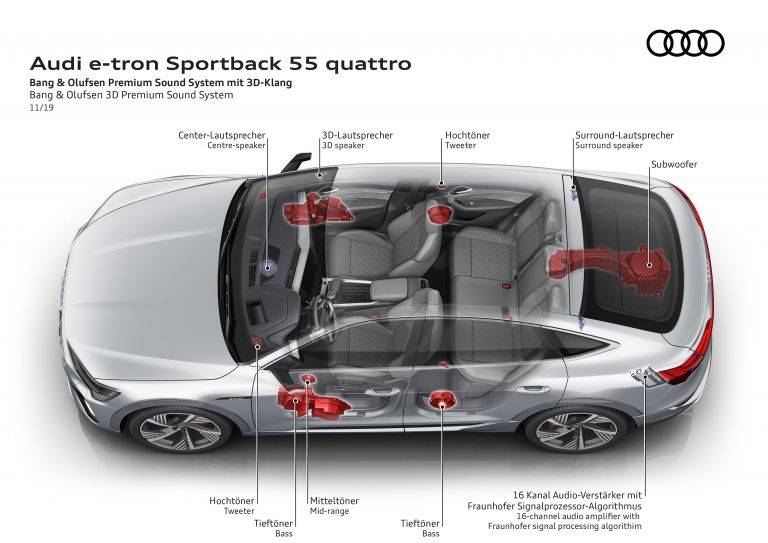 2020 Audi e-Tron Sportback 584830