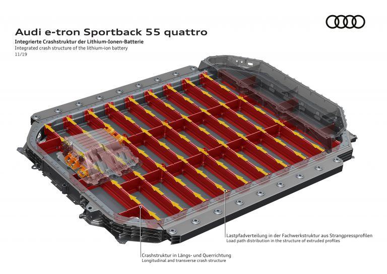 2020 Audi e-Tron Sportback 584835