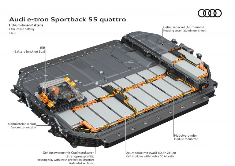 2020 Audi e-Tron Sportback 584836