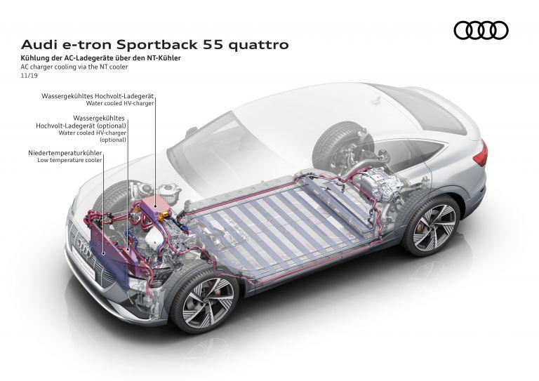 2020 Audi e-Tron Sportback 584839