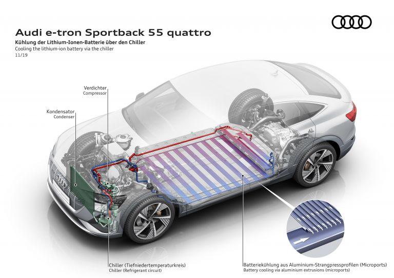 2020 Audi e-Tron Sportback 584840