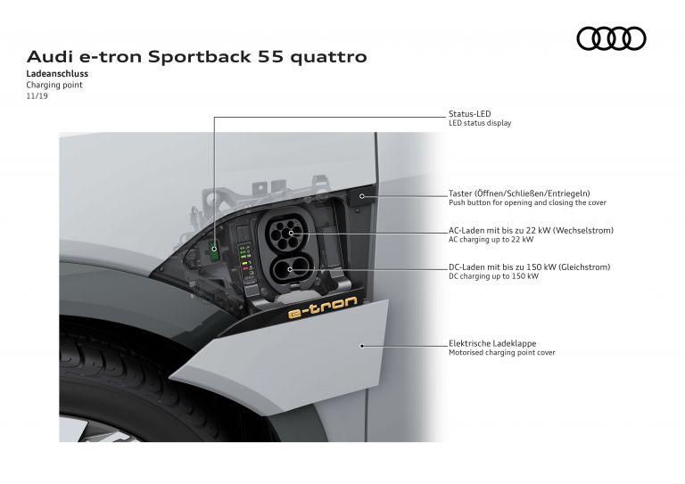 2020 Audi e-Tron Sportback 584843