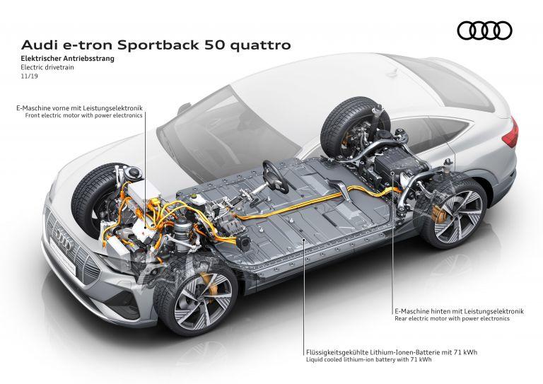 2020 Audi e-Tron Sportback 584844