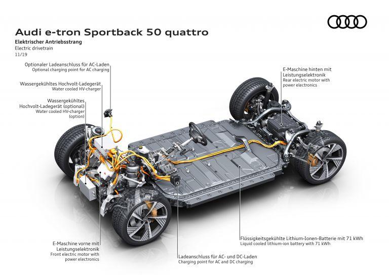 2020 Audi e-Tron Sportback 584846