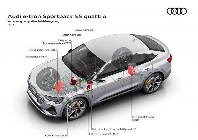 2020 Audi e-Tron Sportback 584857