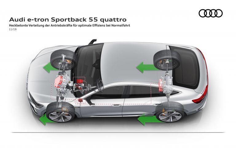 2020 Audi e-Tron Sportback 584858